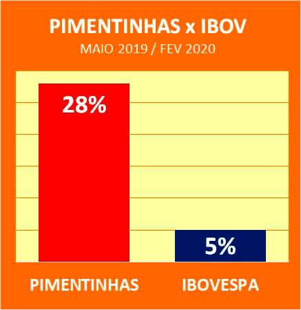 Pimentinhas do Professor Vicente Guimaraes - 01